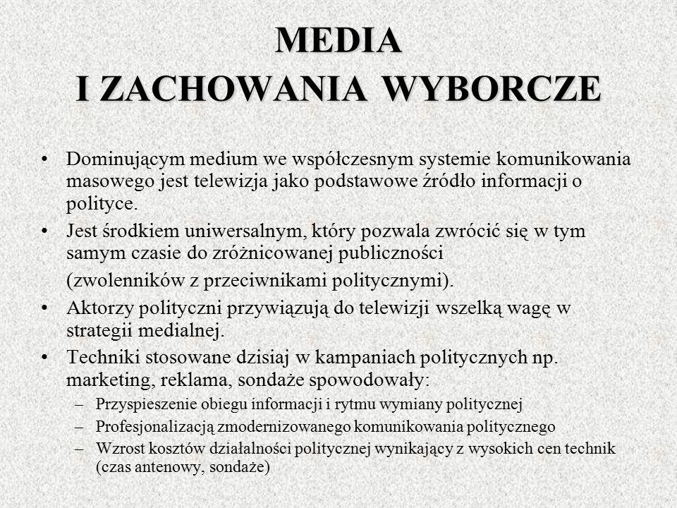 MEDIA I ZACHOWANIA WYBORCZE