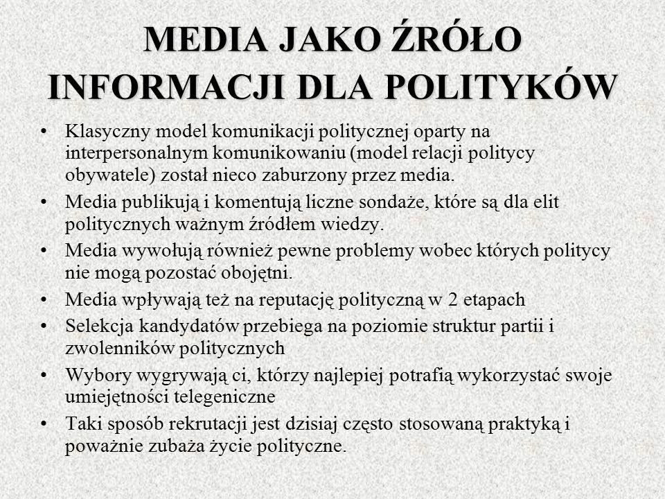 MEDIA JAKO ŹRÓŁO INFORMACJI DLA POLITYKÓW