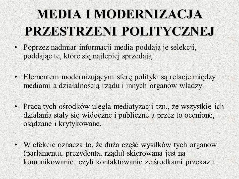 MEDIA I MODERNIZACJA PRZESTRZENI POLITYCZNEJ