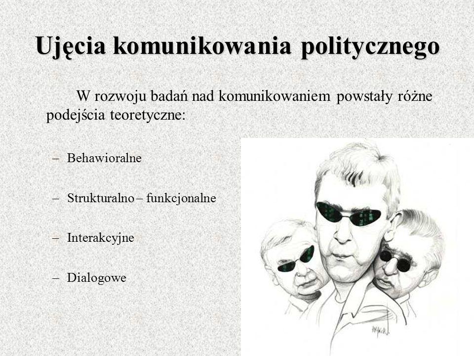 Ujęcia komunikowania politycznego