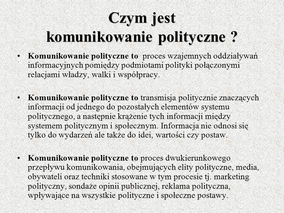 Czym jest komunikowanie polityczne