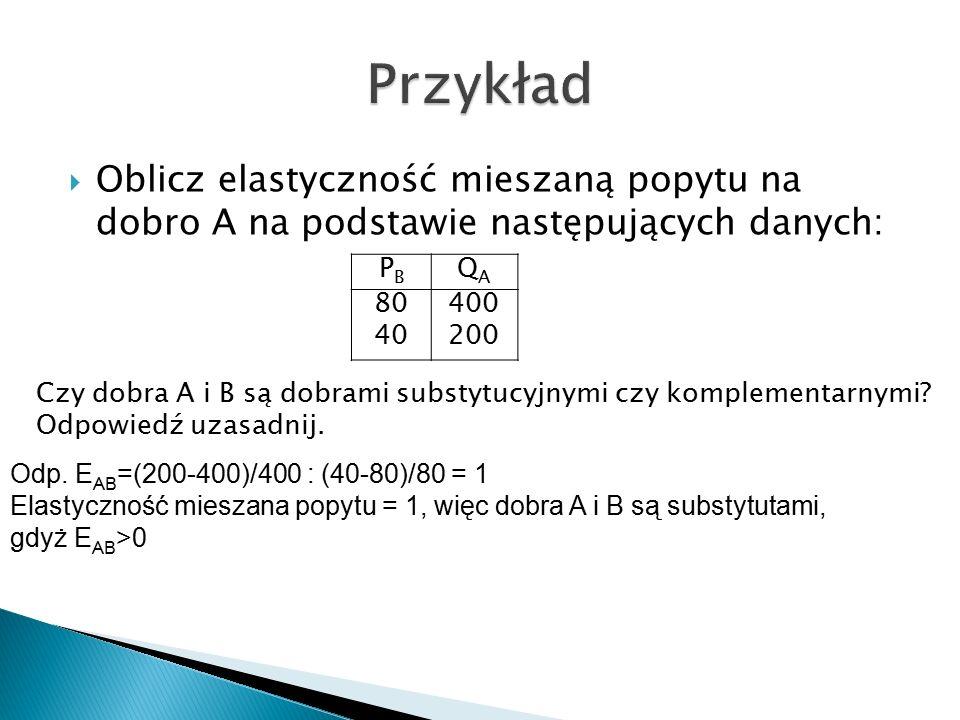 Przykład Oblicz elastyczność mieszaną popytu na dobro A na podstawie następujących danych: PB. QA.
