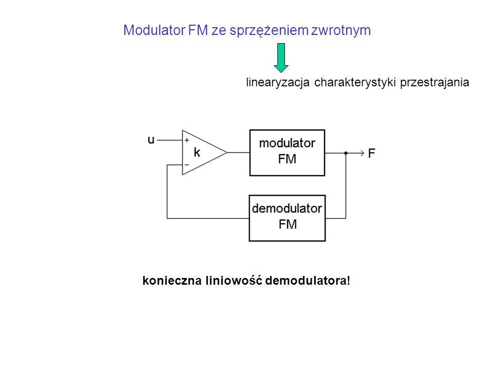 Modulator FM ze sprzężeniem zwrotnym