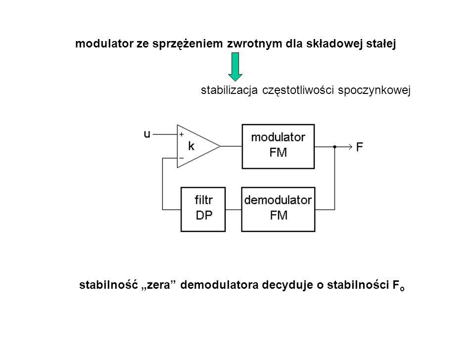 modulator ze sprzężeniem zwrotnym dla składowej stałej