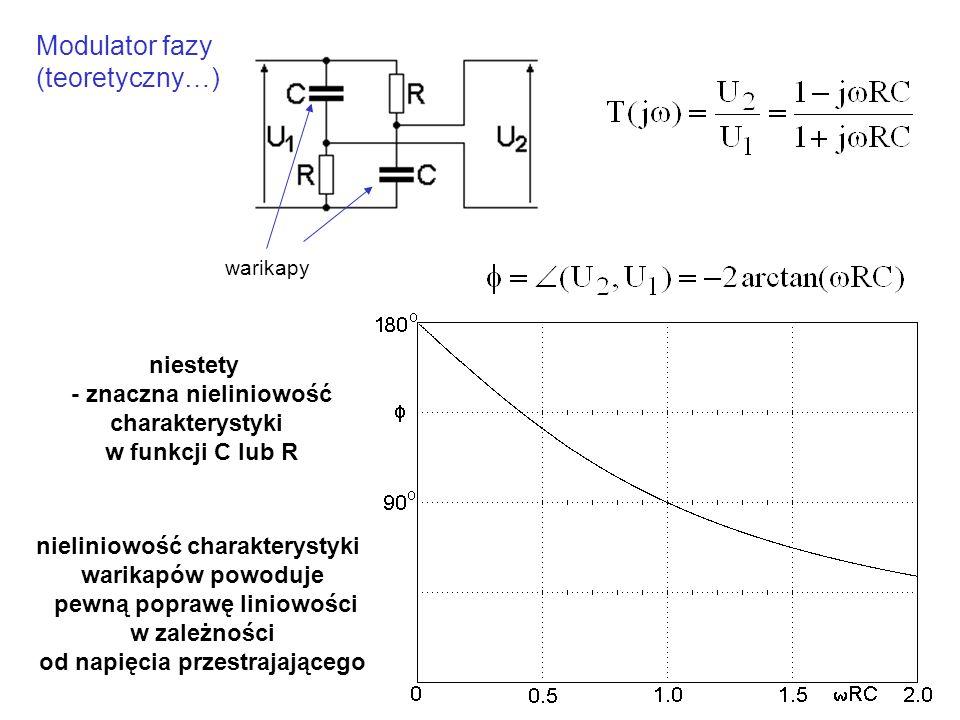 Modulator fazy (teoretyczny…) niestety - znaczna nieliniowość