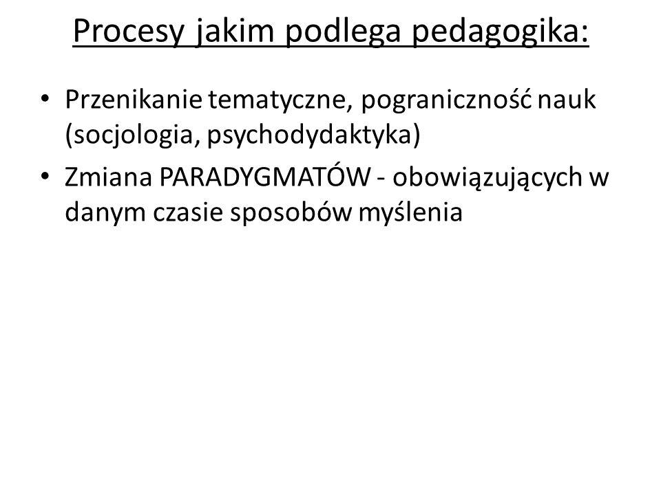 Procesy jakim podlega pedagogika: