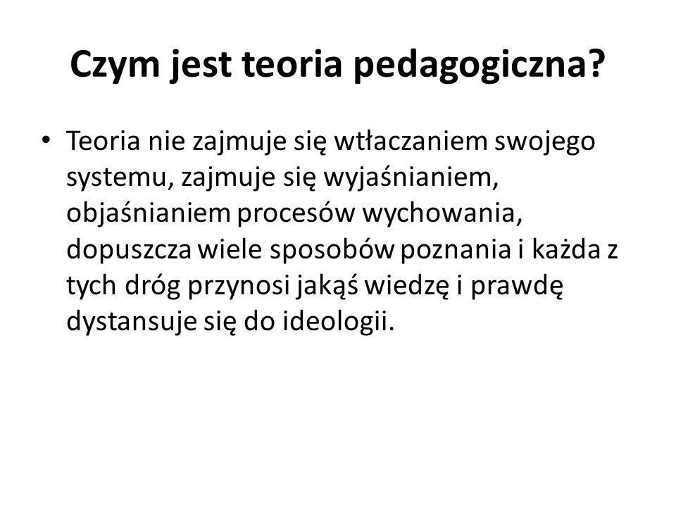 Czym jest teoria pedagogiczna