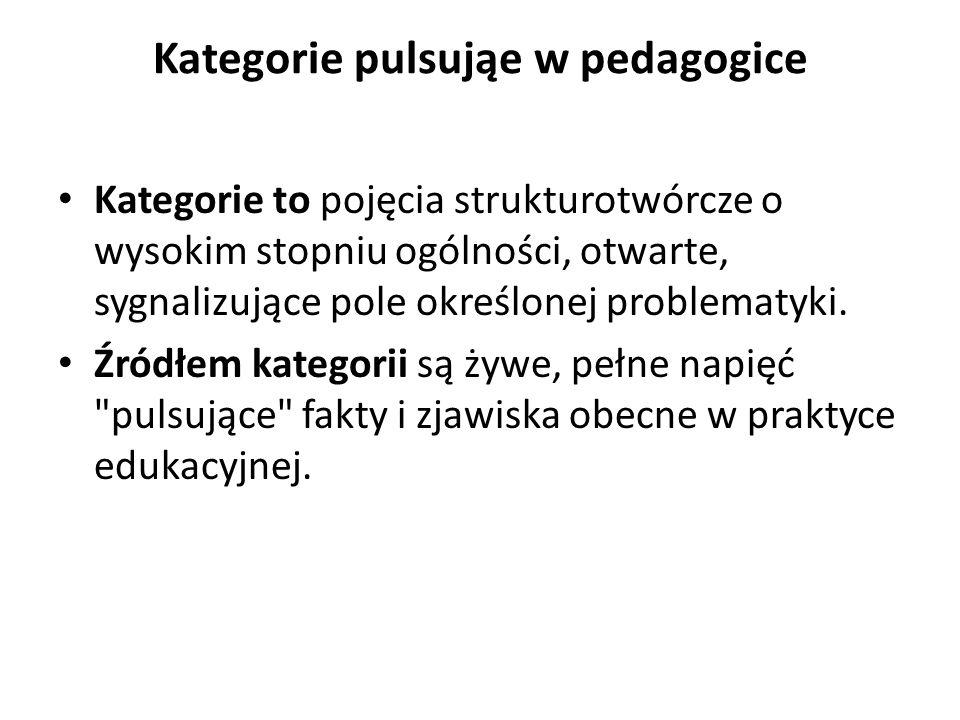 Kategorie pulsująe w pedagogice