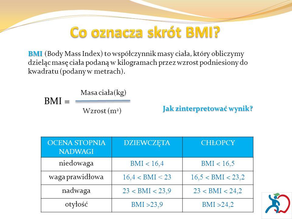 Co oznacza skrót BMI BMI =