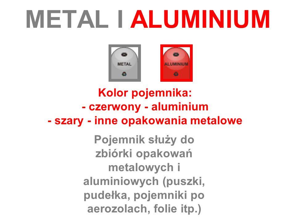 METAL I ALUMINIUM Kolor pojemnika: - czerwony - aluminium - szary - inne opakowania metalowe.
