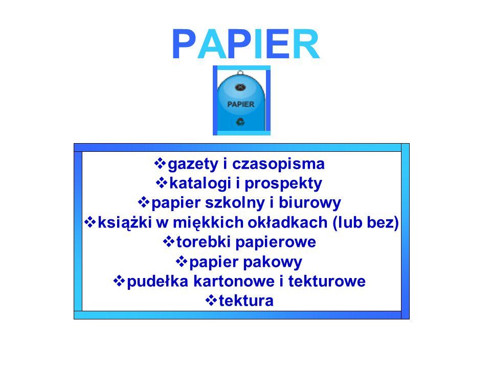 PAPIER gazety i czasopisma katalogi i prospekty