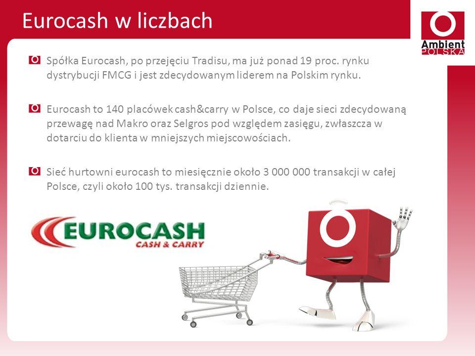 Eurocash w liczbach Spółka Eurocash, po przejęciu Tradisu, ma już ponad 19 proc. rynku dystrybucji FMCG i jest zdecydowanym liderem na Polskim rynku.