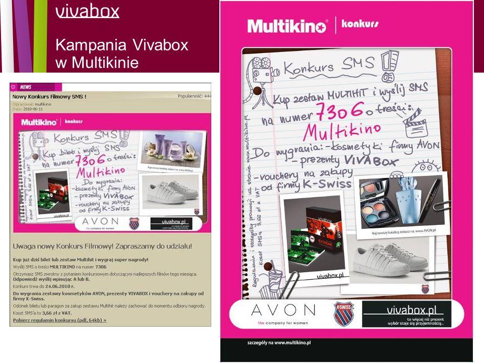 Kampania Vivabox w Multikinie