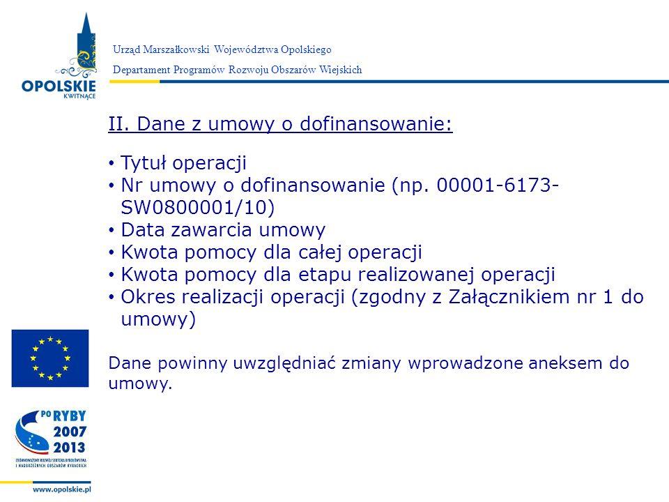 II. Dane z umowy o dofinansowanie: Tytuł operacji