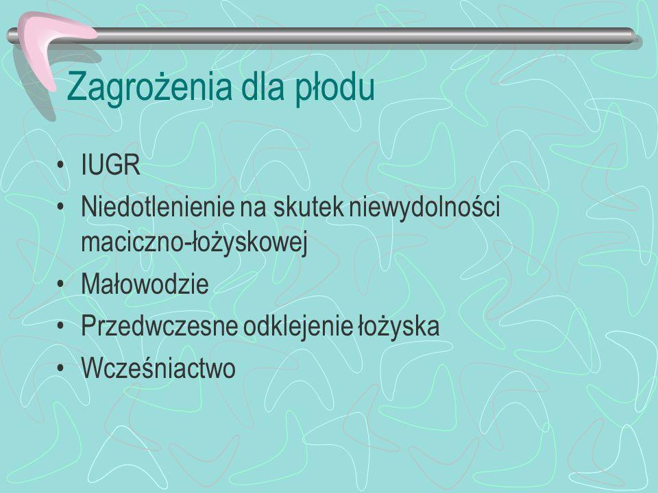 Zagrożenia dla płodu IUGR
