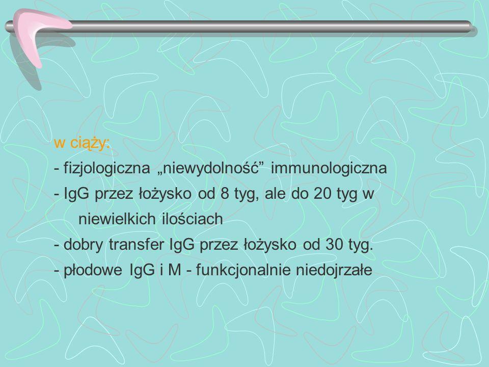 """w ciąży: - fizjologiczna """"niewydolność immunologiczna. - IgG przez łożysko od 8 tyg, ale do 20 tyg w niewielkich ilościach."""