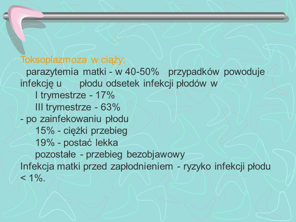 Toksoplazmoza w ciąży: