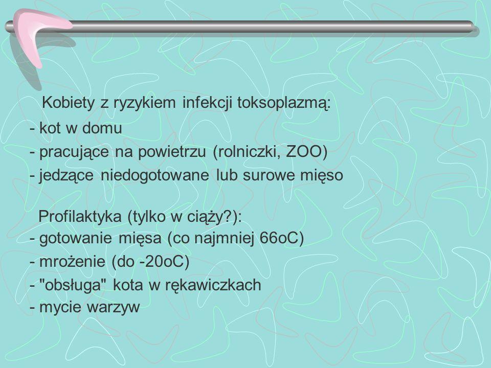 Kobiety z ryzykiem infekcji toksoplazmą: