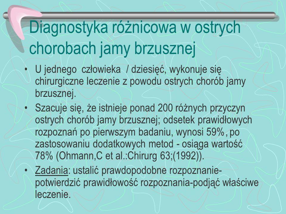 Diagnostyka różnicowa w ostrych chorobach jamy brzusznej