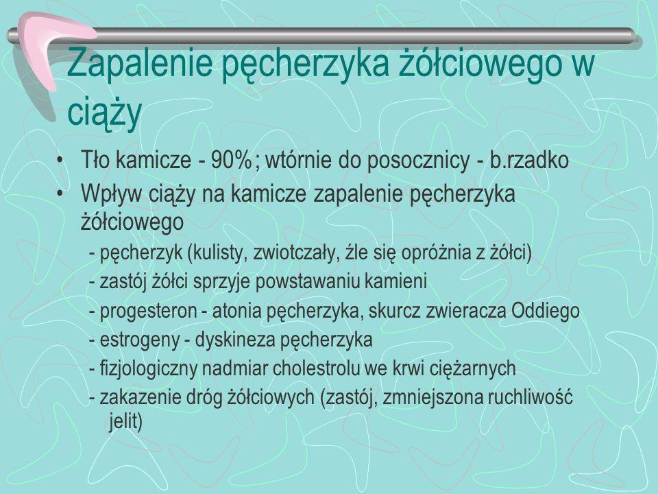 Zapalenie pęcherzyka żółciowego w ciąży