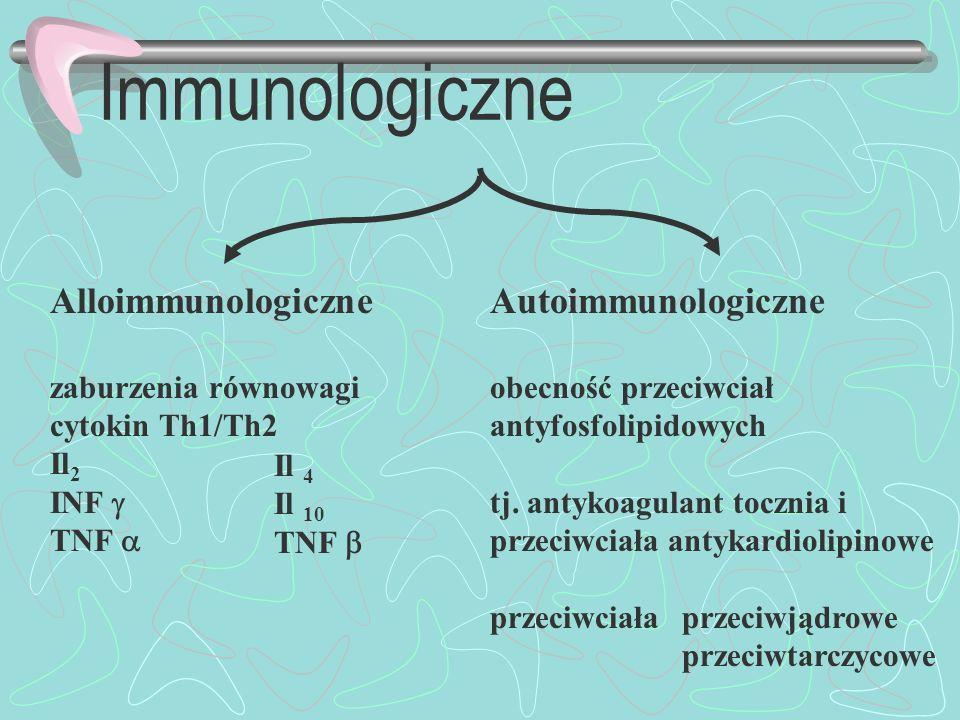Immunologiczne Alloimmunologiczne Autoimmunologiczne