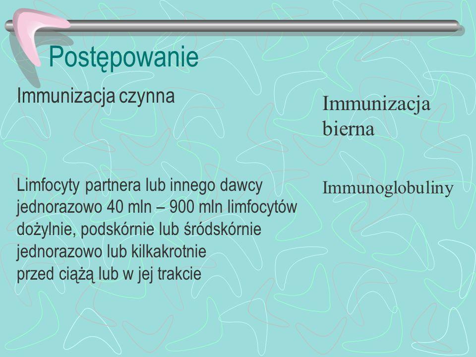 Postępowanie Immunizacja czynna Immunizacja bierna