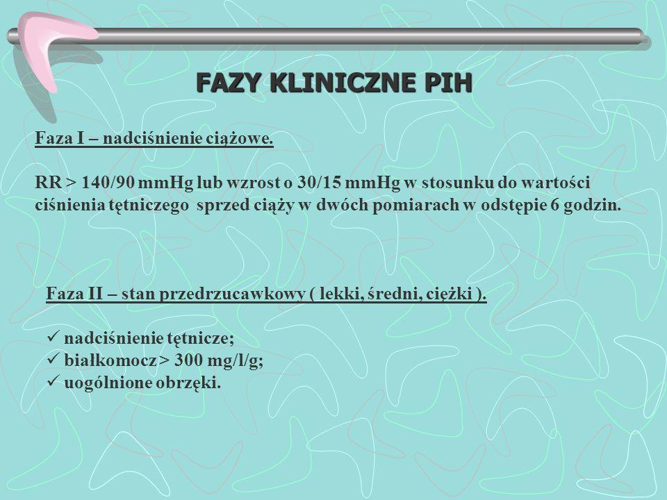 FAZY KLINICZNE PIH Faza I – nadciśnienie ciążowe.