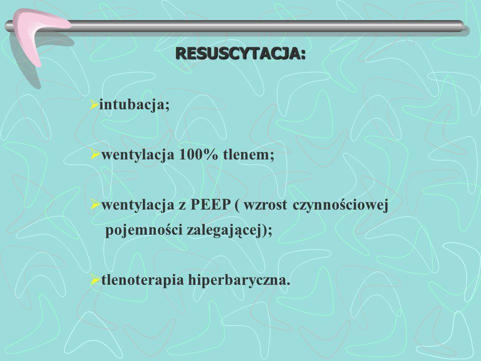 wentylacja z PEEP ( wzrost czynnościowej pojemności zalegającej);