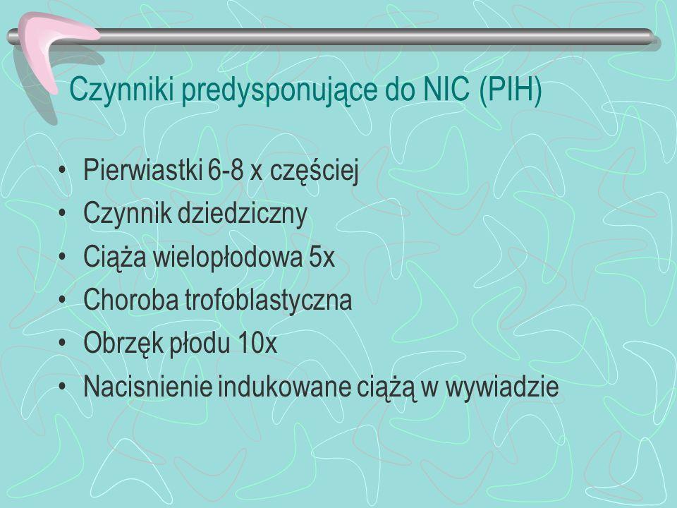 Czynniki predysponujące do NIC (PIH)