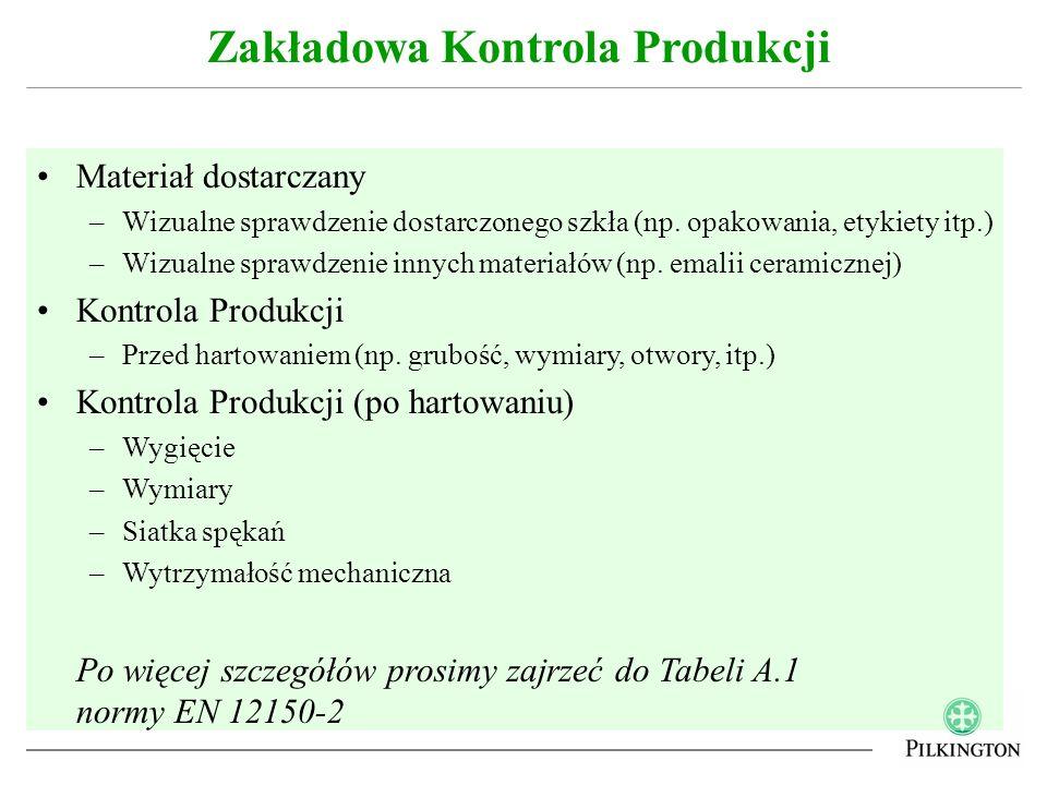 Zakładowa Kontrola Produkcji