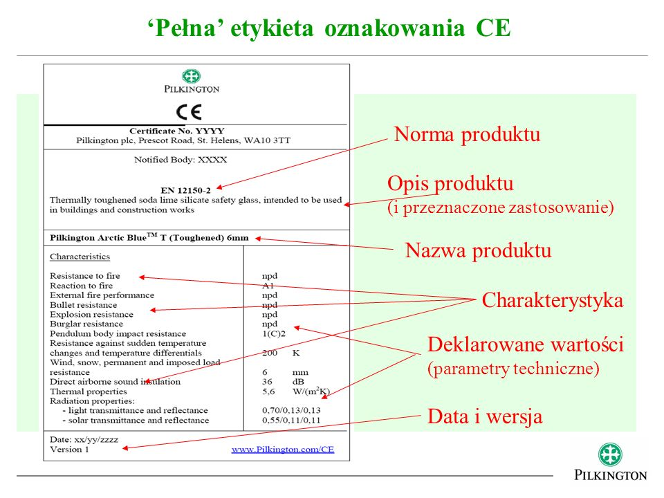 'Pełna' etykieta oznakowania CE