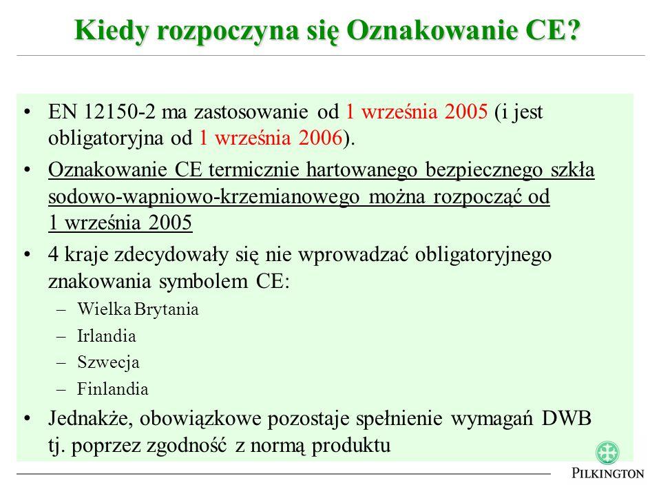 Kiedy rozpoczyna się Oznakowanie CE