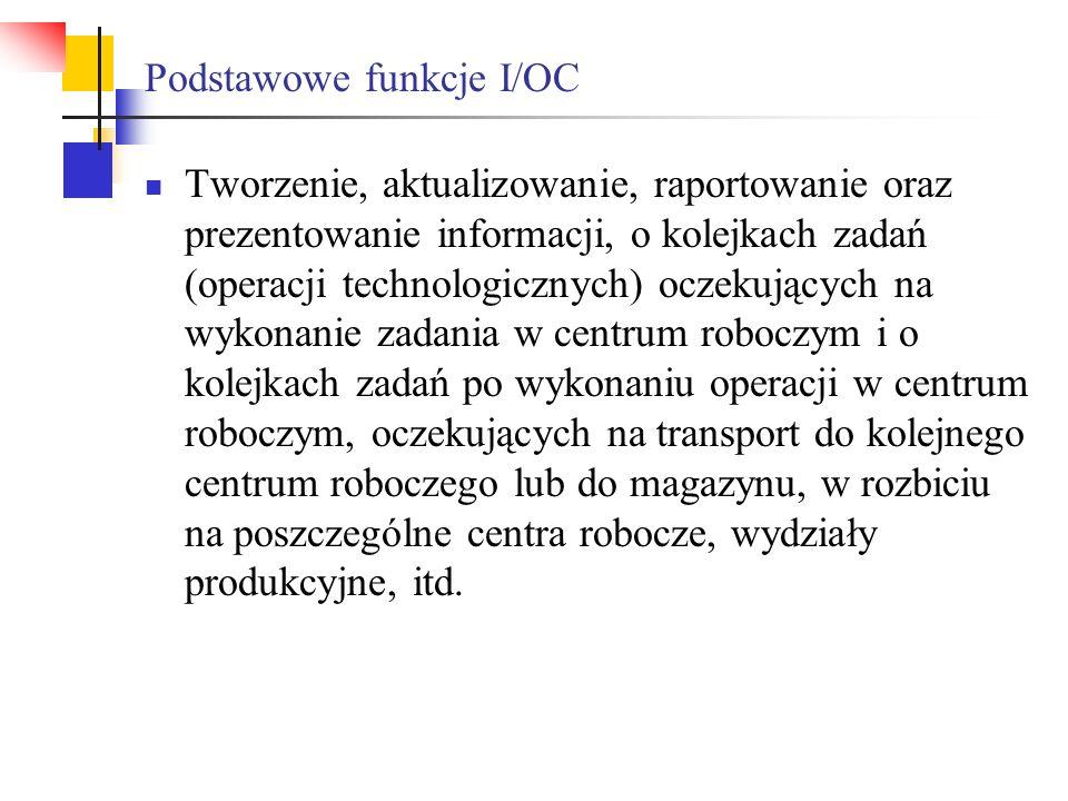 Podstawowe funkcje I/OC