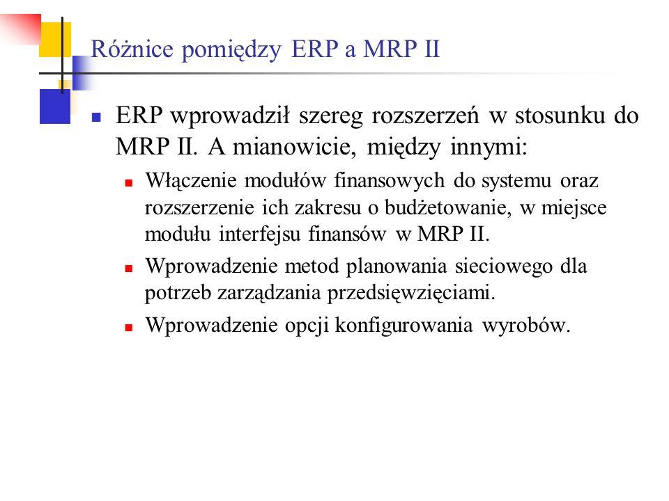Różnice pomiędzy ERP a MRP II