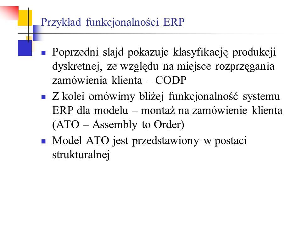 Przykład funkcjonalności ERP
