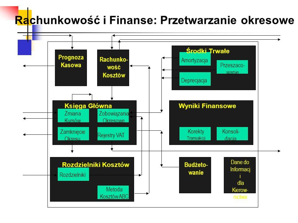 Rachunkowość i Finanse: Przetwarzanie okresowe
