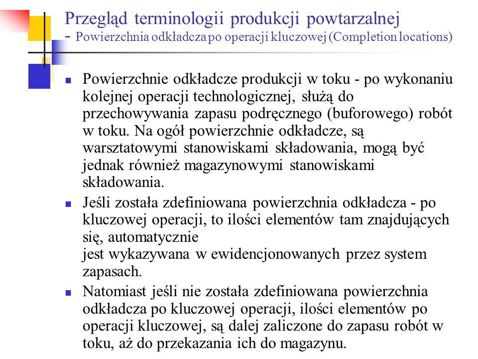 Przegląd terminologii produkcji powtarzalnej - Powierzchnia odkładcza po operacji kluczowej (Completion locations)