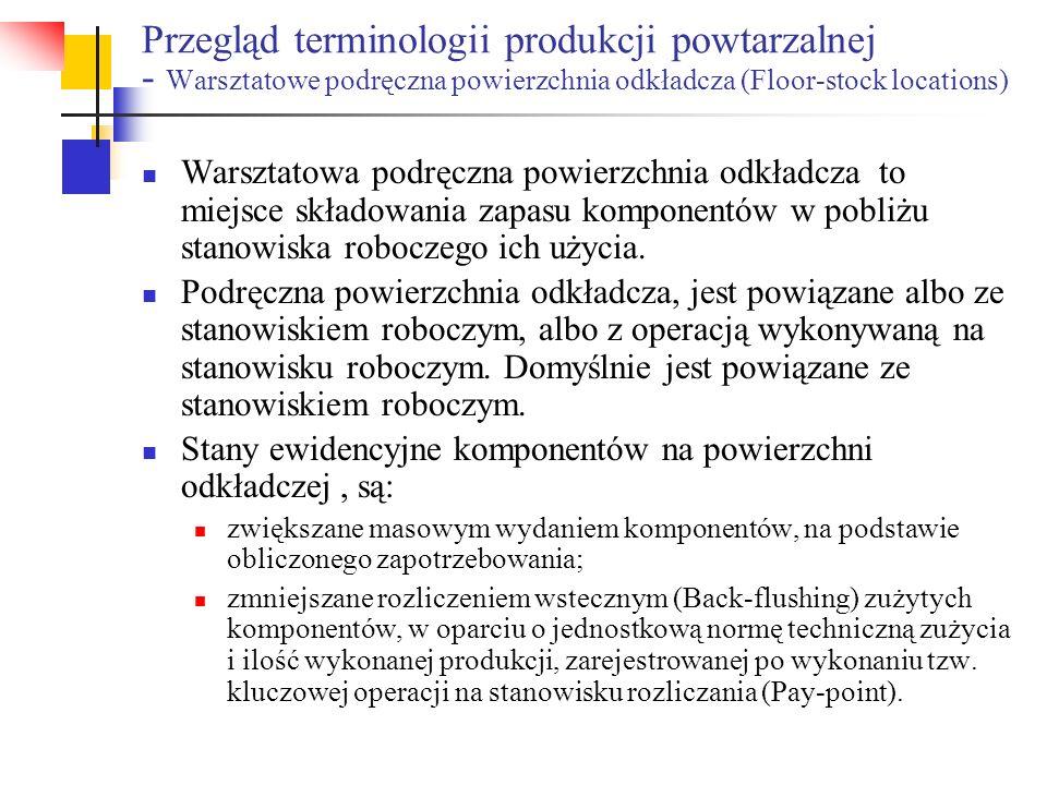 Przegląd terminologii produkcji powtarzalnej - Warsztatowe podręczna powierzchnia odkładcza (Floor-stock locations)