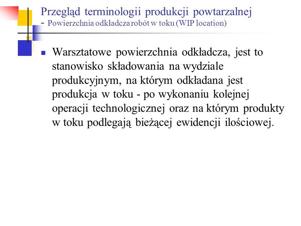 Przegląd terminologii produkcji powtarzalnej - Powierzchnia odkładcza robót w toku (WIP location)