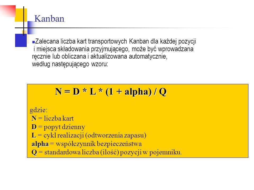 Kanban N = D * L * (1 + alpha) / Q