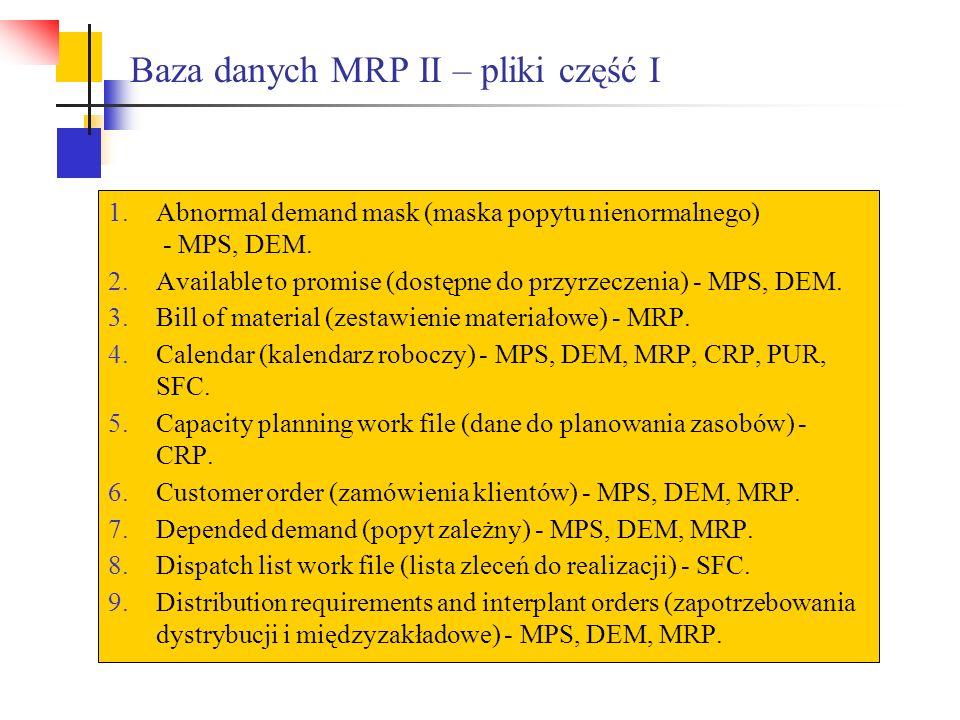 Baza danych MRP II – pliki część I