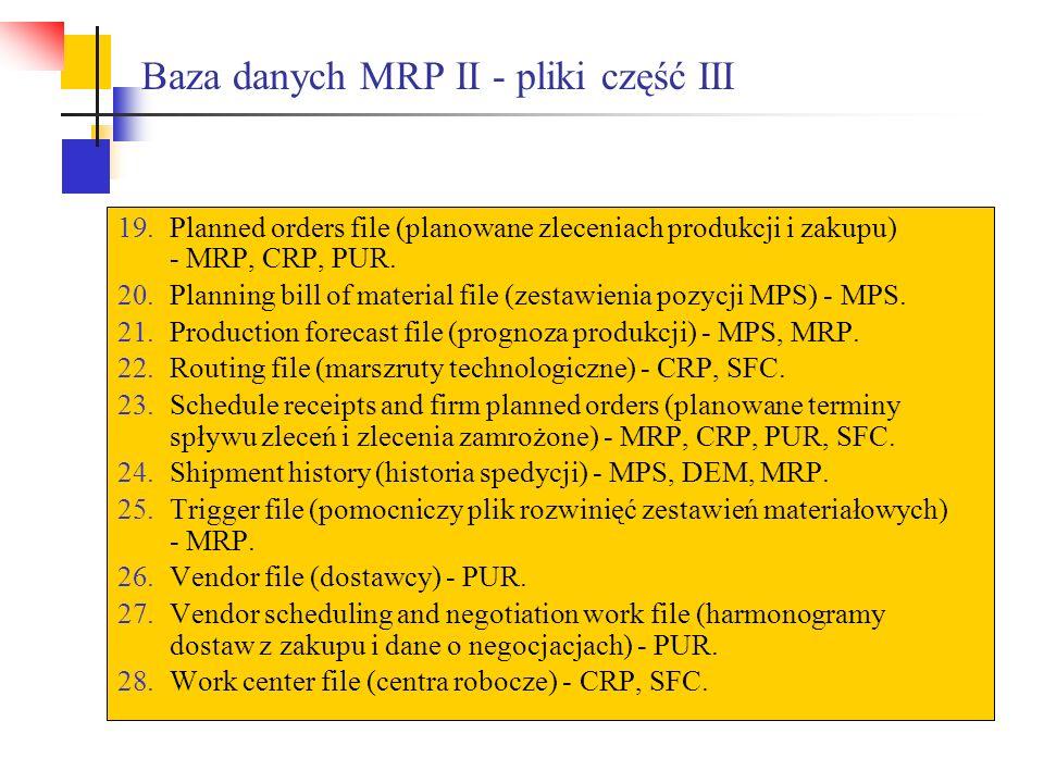 Baza danych MRP II - pliki część III