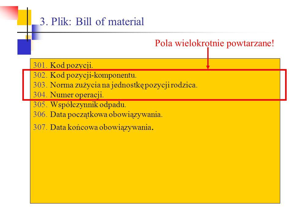 3. Plik: Bill of material Pola wielokrotnie powtarzane! Kod pozycji.