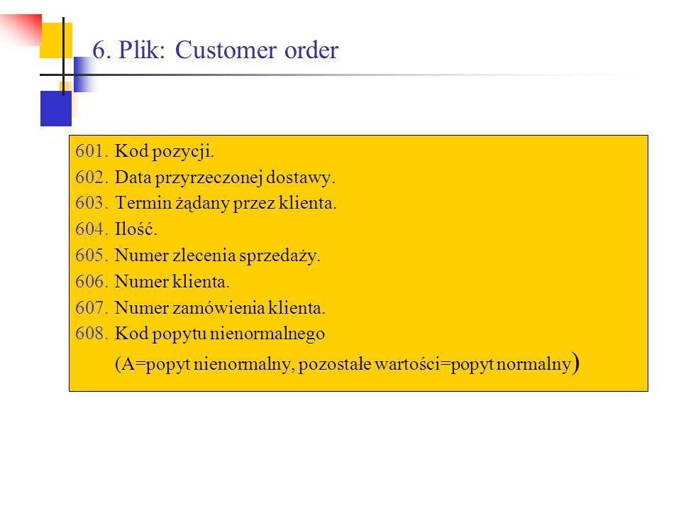 6. Plik: Customer order Kod pozycji. Data przyrzeczonej dostawy.