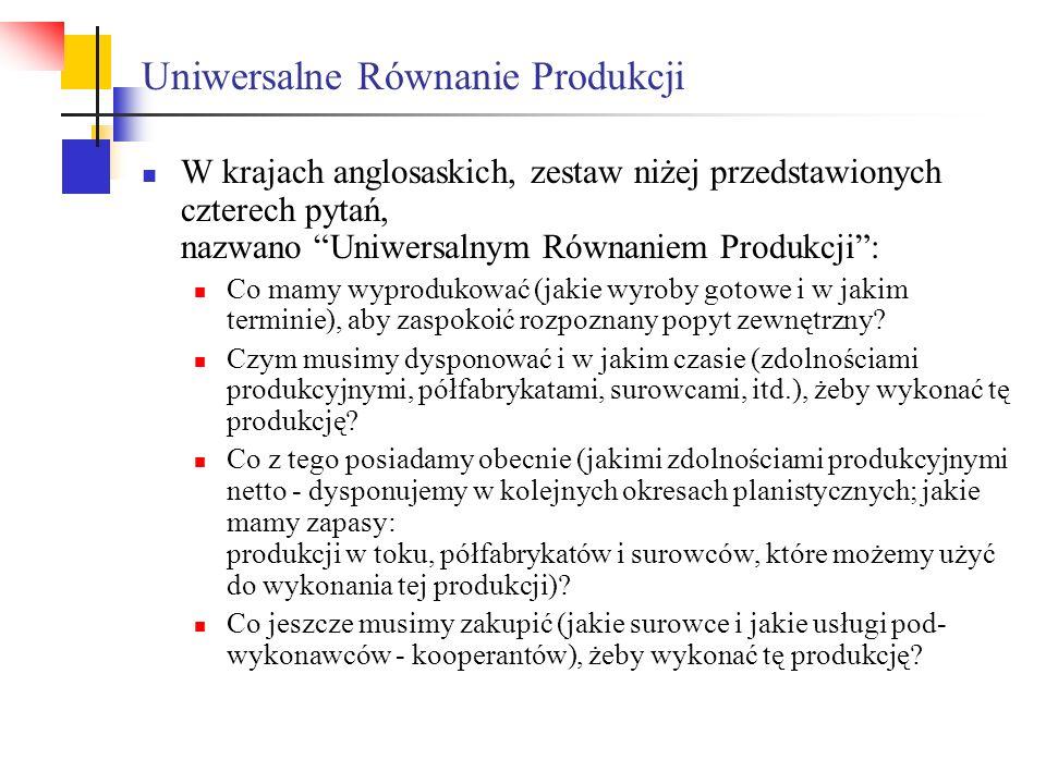 Uniwersalne Równanie Produkcji