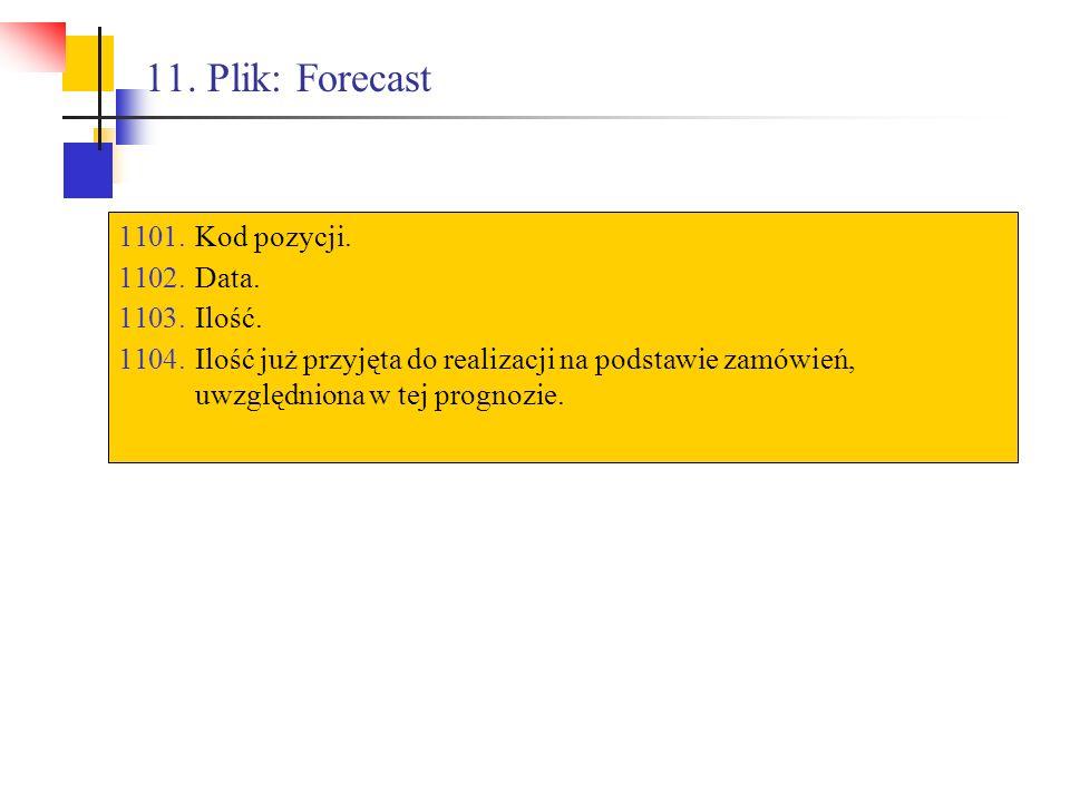 11. Plik: Forecast Kod pozycji. Data. Ilość.
