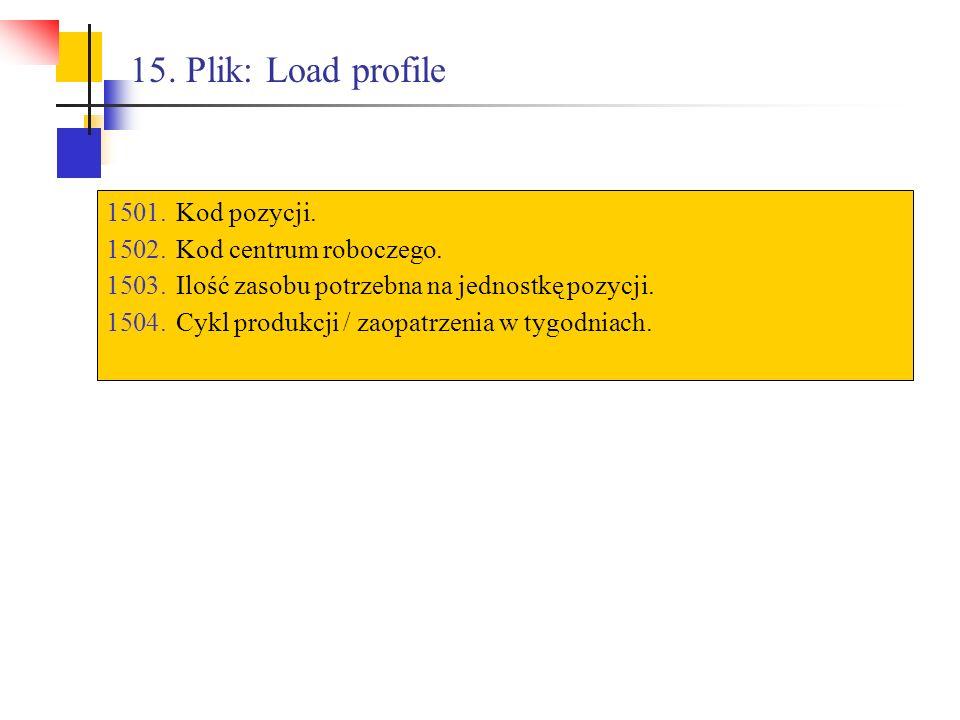 15. Plik: Load profile Kod pozycji. Kod centrum roboczego.