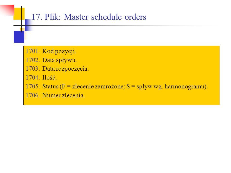 17. Plik: Master schedule orders