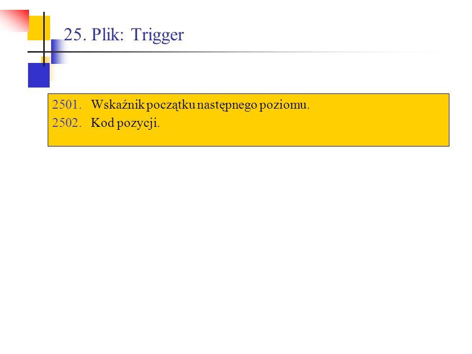 25. Plik: Trigger Wskaźnik początku następnego poziomu. Kod pozycji.