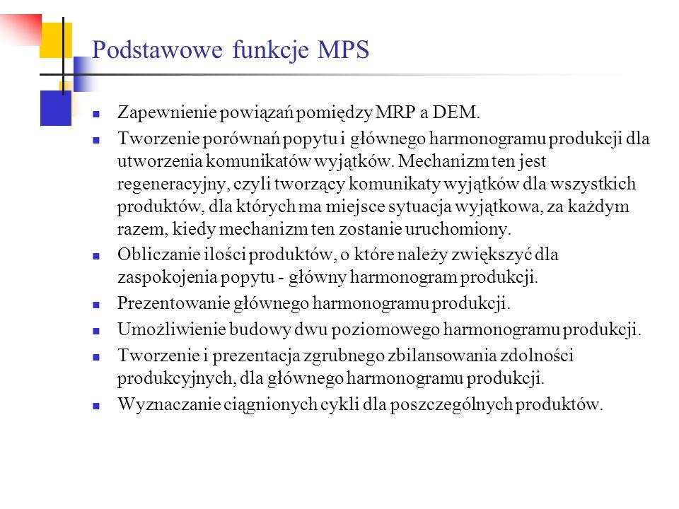 Podstawowe funkcje MPS